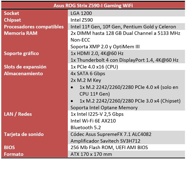 Asus ROG Strix Z590-I Gaming WiFi Características