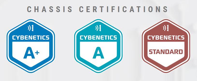 Certificación Cybenetics DELTA de cajas