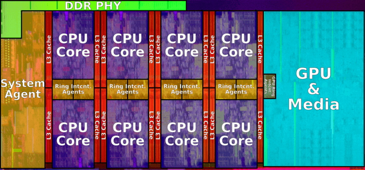 Die shot i7-9700K Grafica integrada