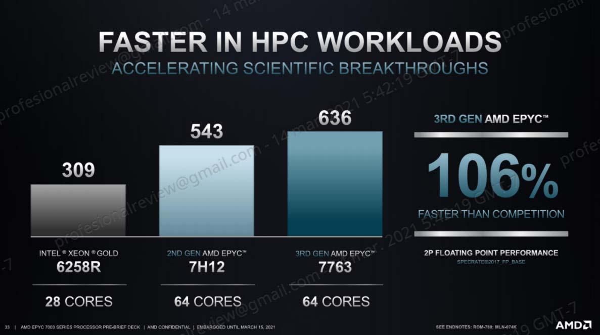 HPC EPYC 7003