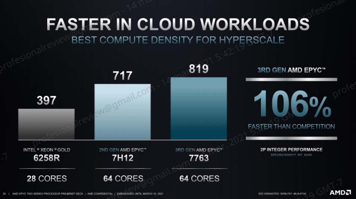 cloud EPYC 7003