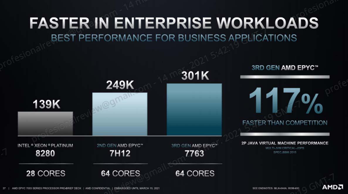 enterprise EPYC 7003