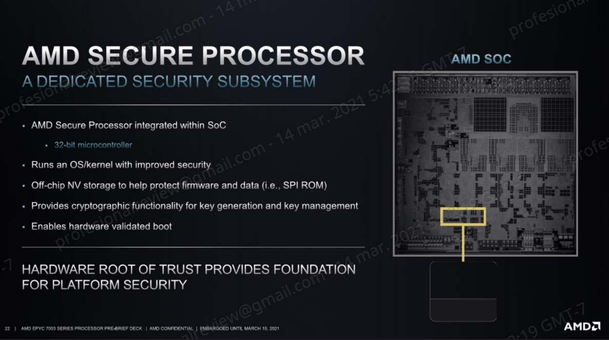 SoC Secure Processor