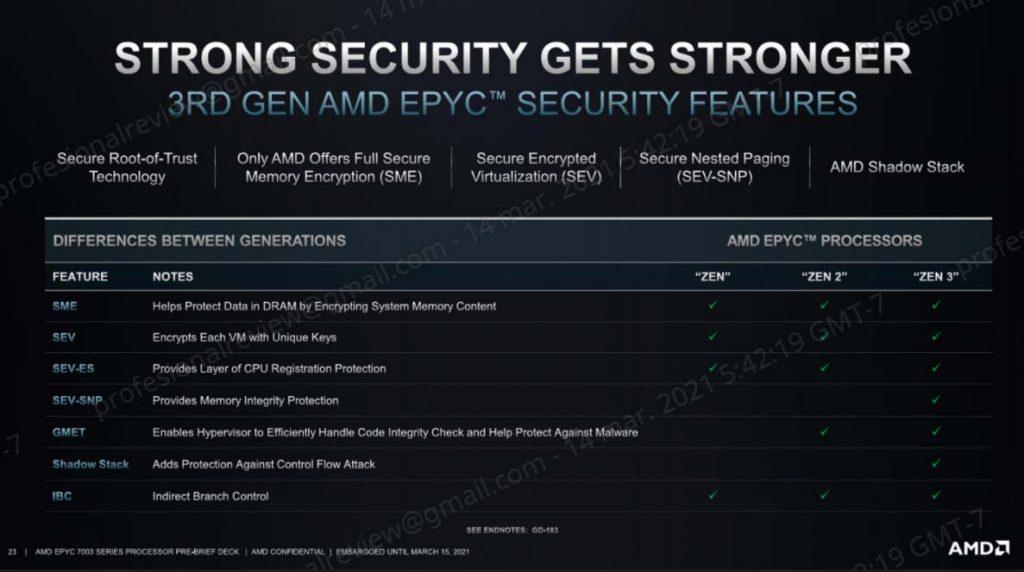 Seguridad EPYC Milan