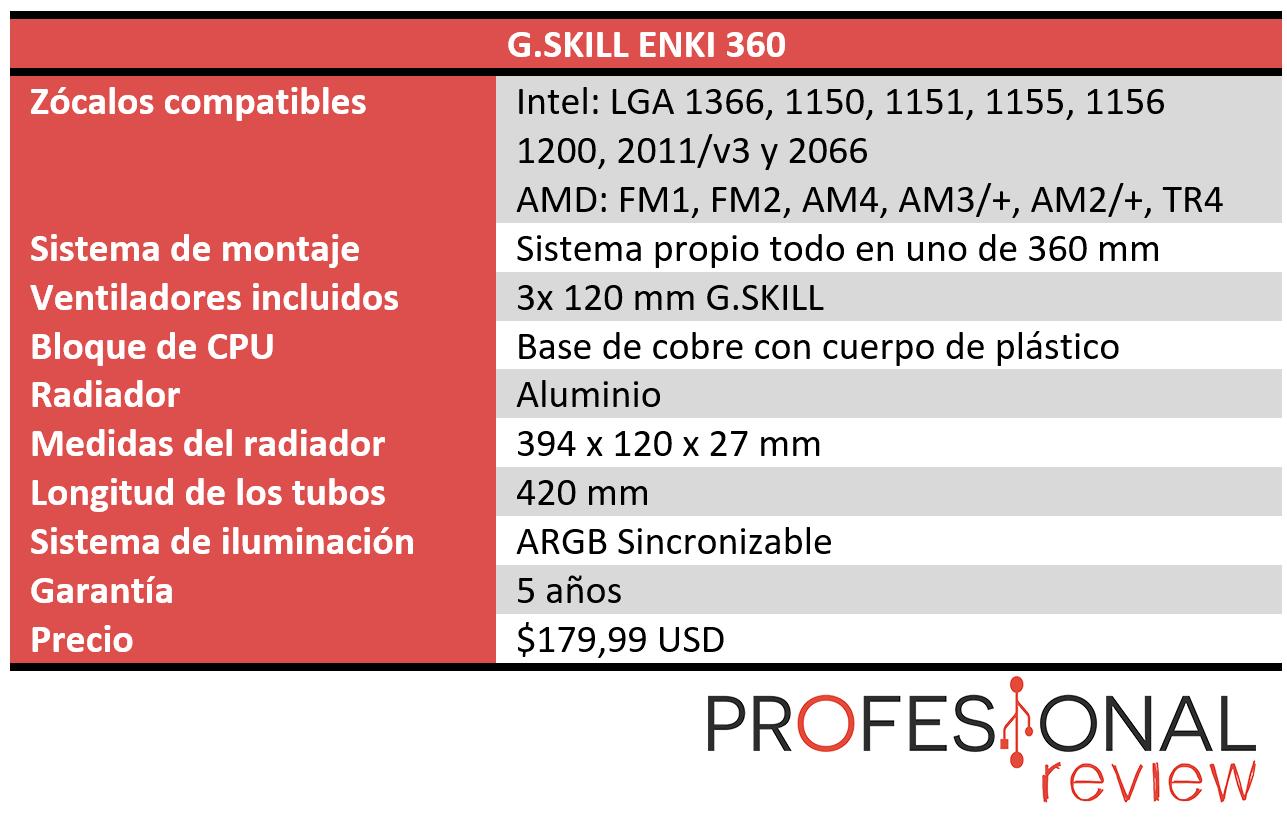 G.SKILL ENKI 360 Características