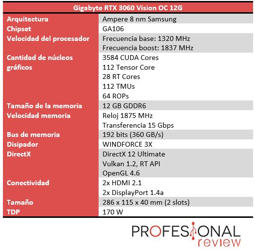 Gigabyte RTX 3060 Vision OC Características