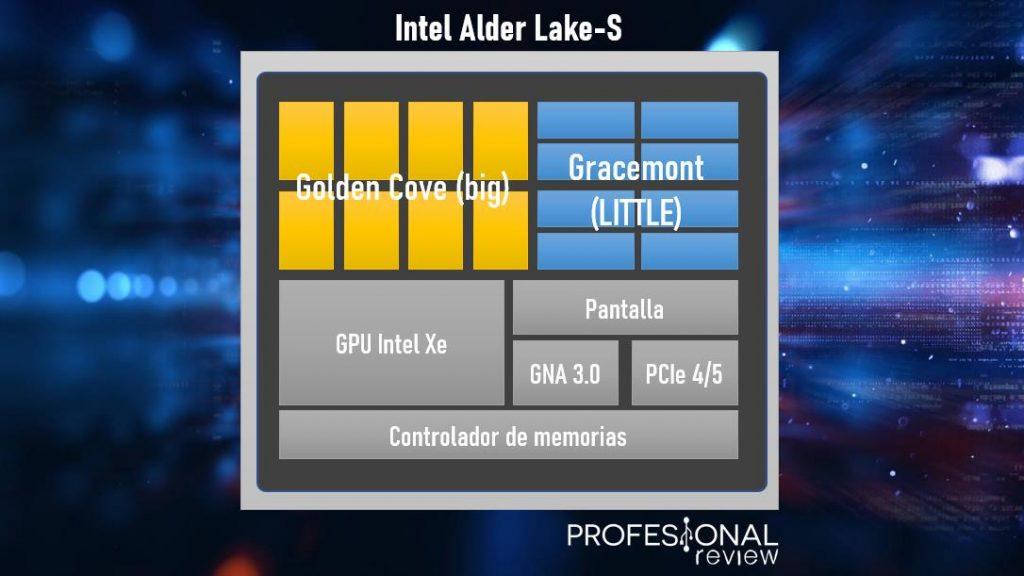 Intel Alder Lake-S big.LITTLE