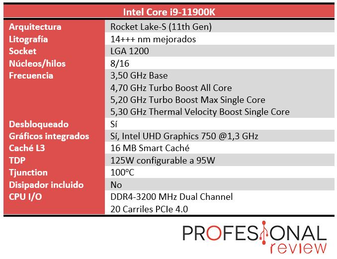 Intel Core i9-11900K Características