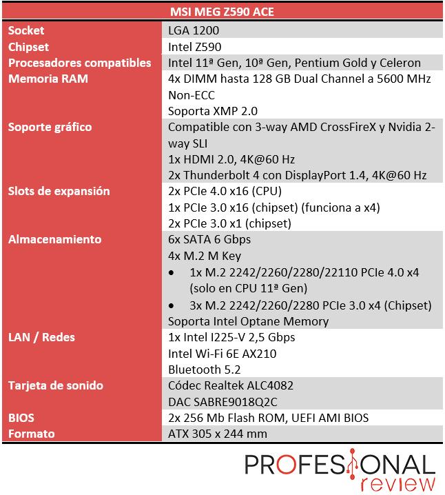 MSI MEG Z590 ACE Características