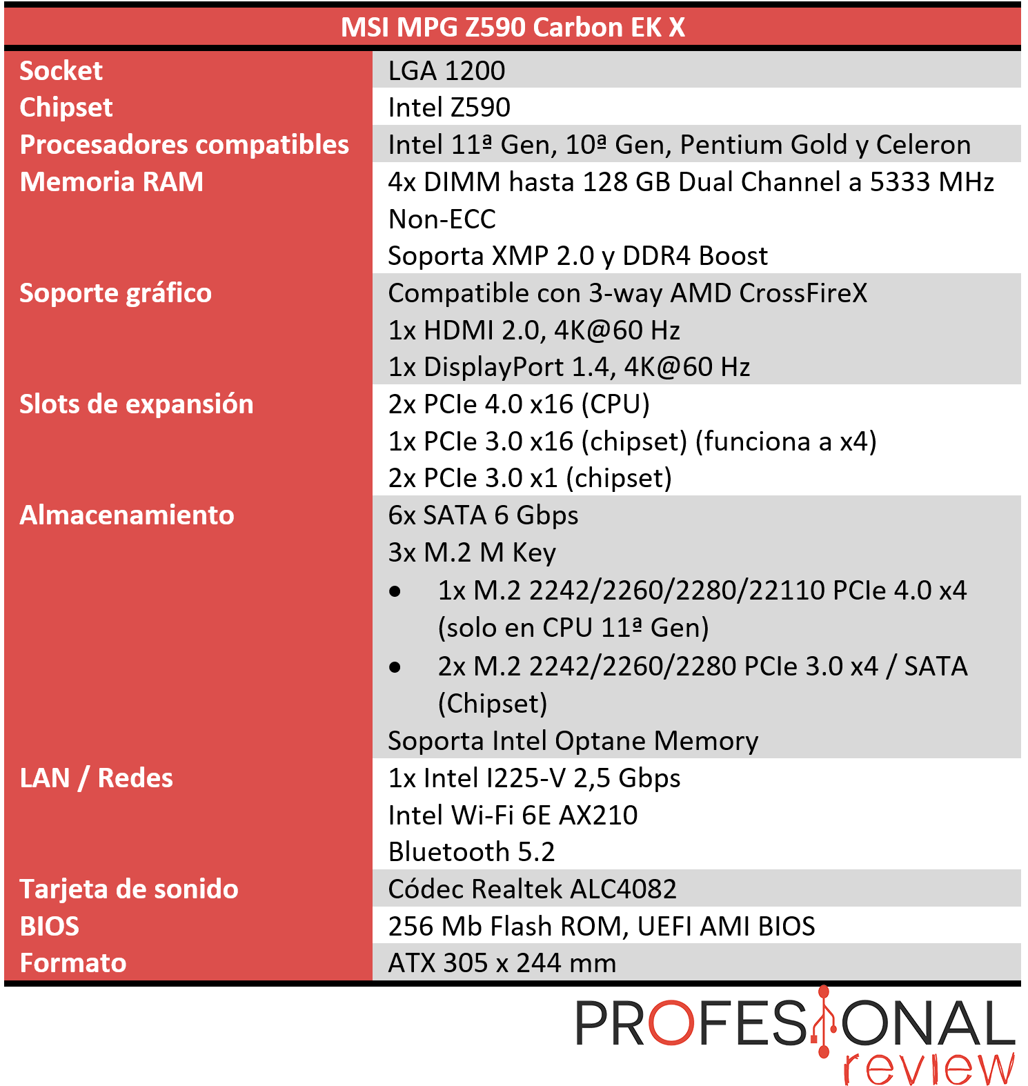 MSI MPG Z590 Carbon EK X Características