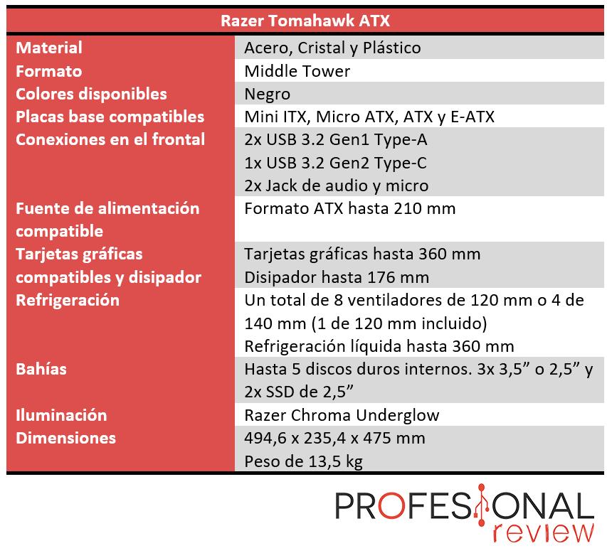 Razer Tomahawk ATX Características