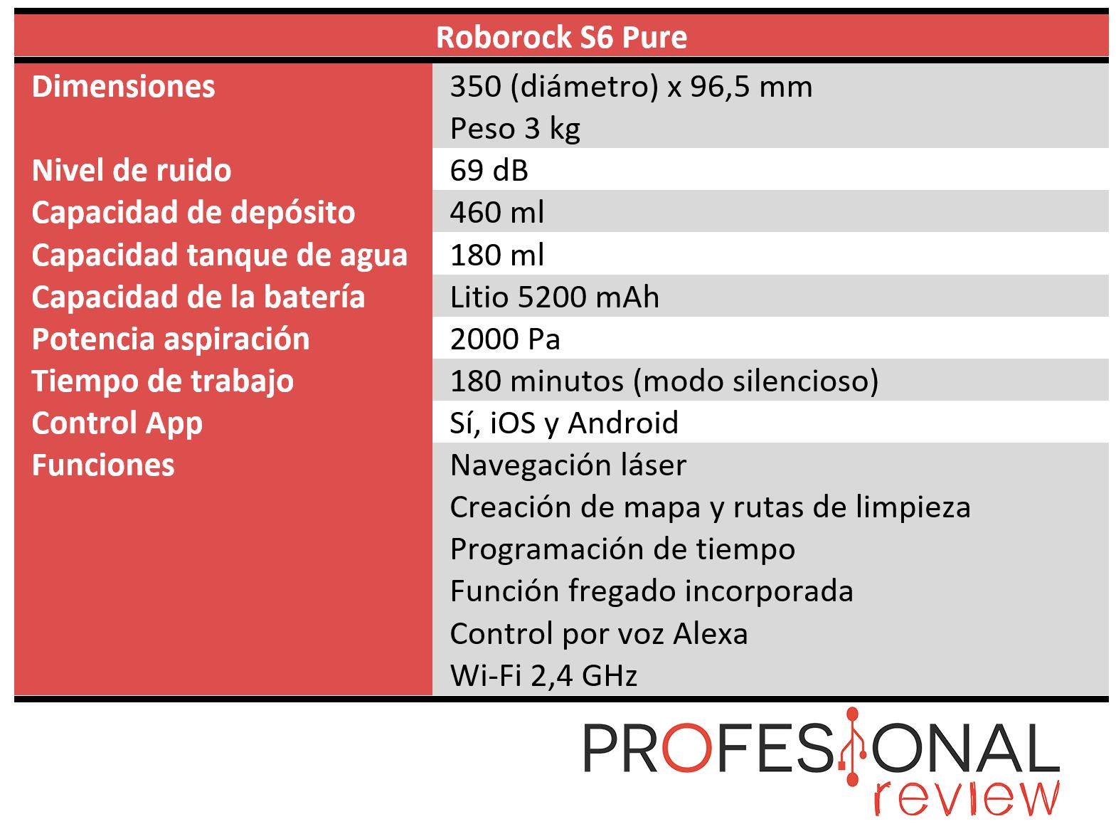 Roborock S6 Pure Características