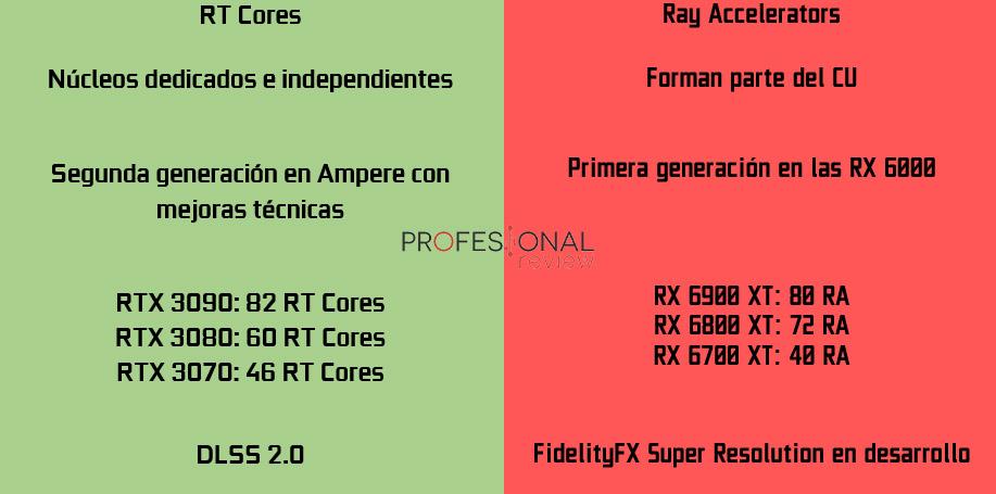 Rt cores ray accelerators diferencias