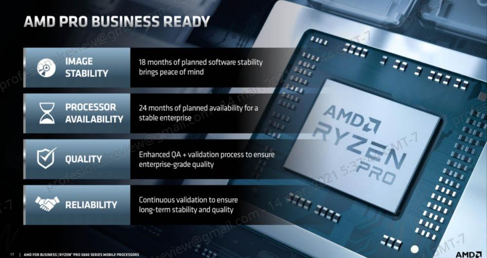 AMD Ryzen 5000 PRO empresas
