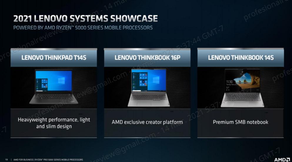 portátiles Ryzen 5000 Lenovo