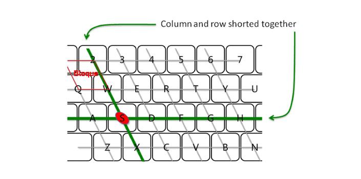 matriz bloques teclado