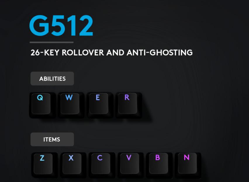 n-key rollover