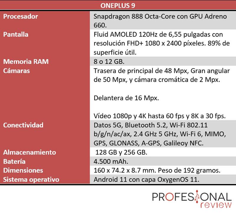 Características técnicas OnePlus 9
