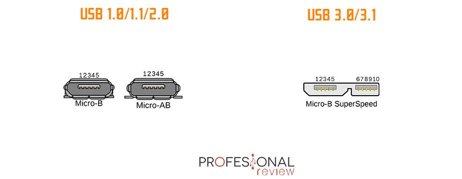 conector micro-USB