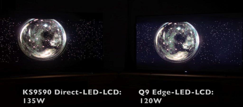 Direct LED vs Edge LED QLED