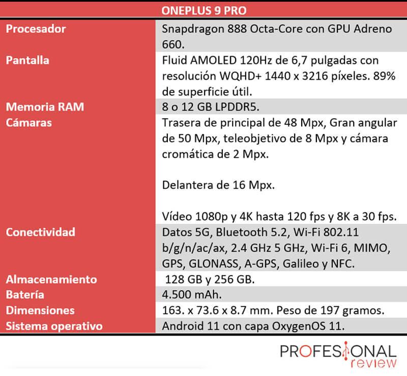características técnicas OnePlus 9 Pro