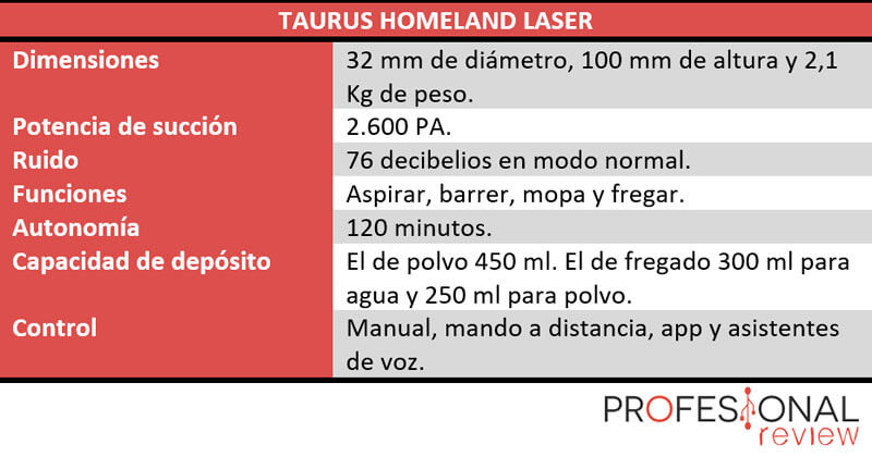 características técnicas taurus homeland laser