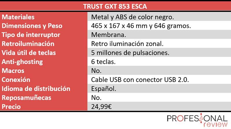 Trust GXT 853 Esca características técnicas