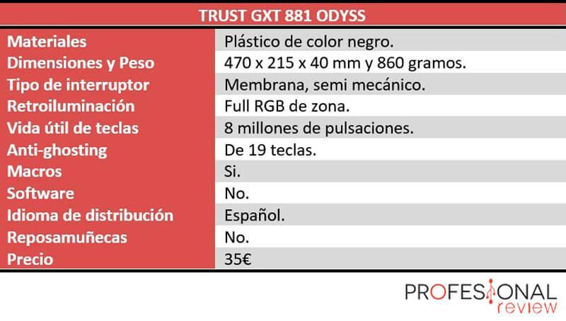 Trust GXT 881 Odyss características técnicas