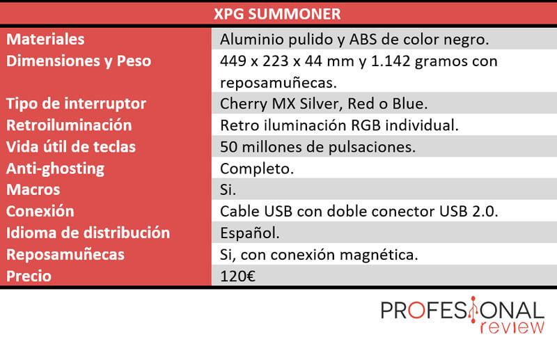 características técnicas XPG Summoner