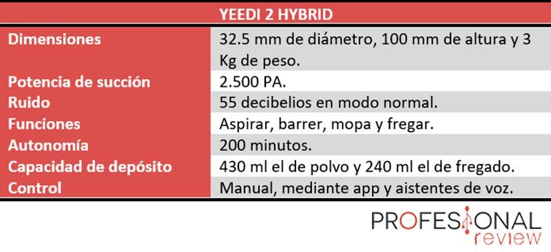 Yeedi 2 hybrid características técnicas