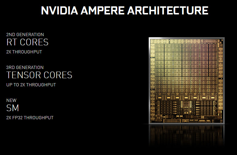rt cores ampere