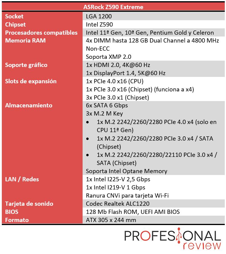 ASRock Z590 Extreme Características