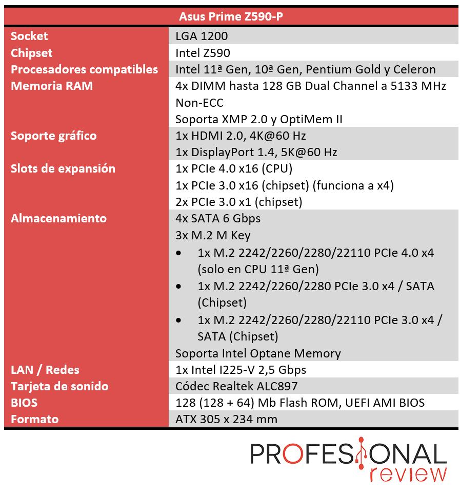 Asus Prime Z590-P Características