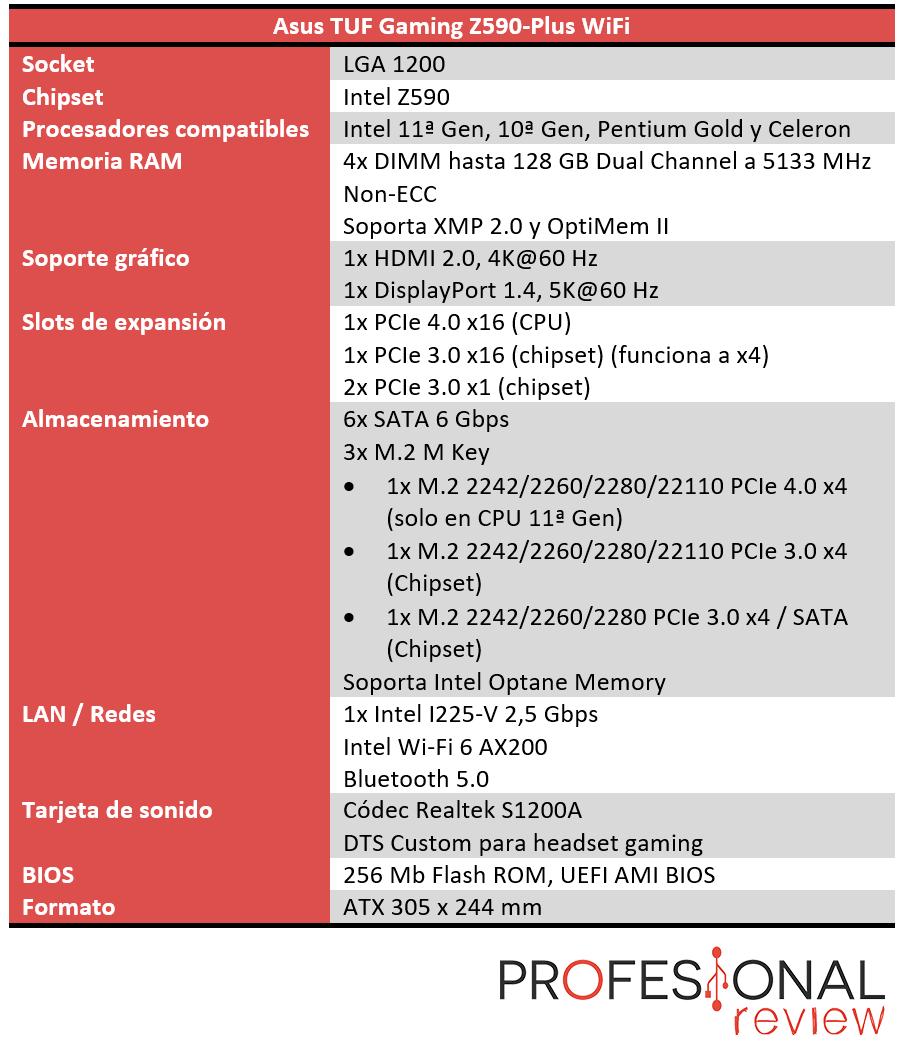 Asus TUF Gaming Z590-Plus WiFi Características