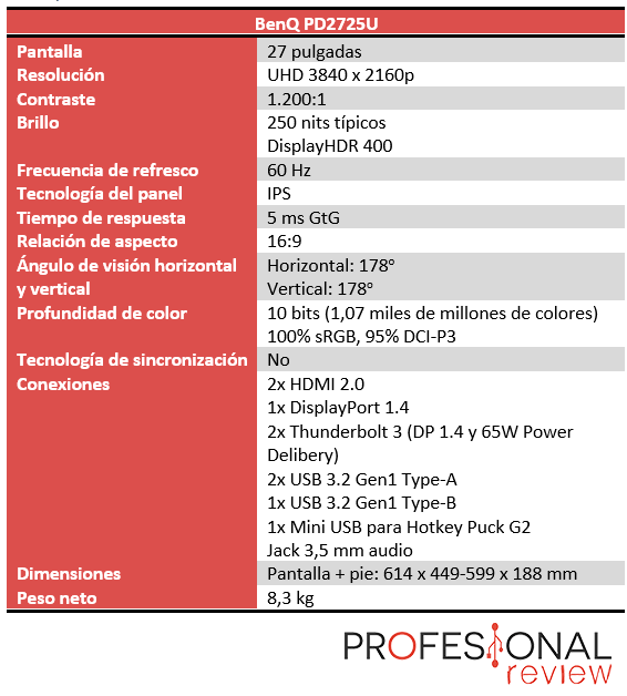 BenQ PD2725U Características
