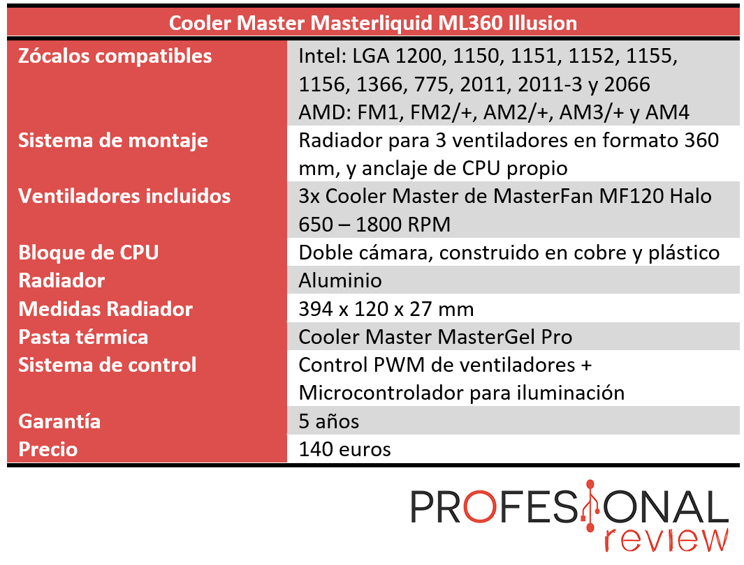 Cooler Master Masterliquid ML360 Illusion Características