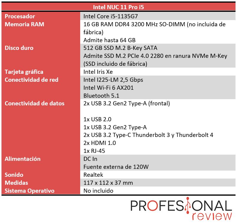 Intel NUC 11 Pro i5 Características