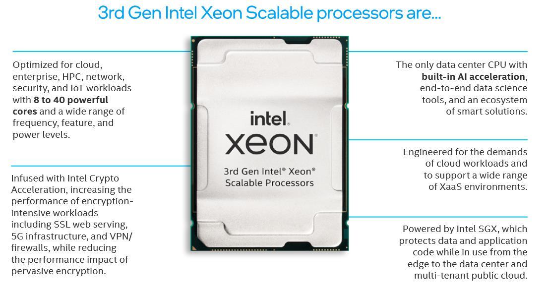 Intel Xeon Scalable caracteristicas