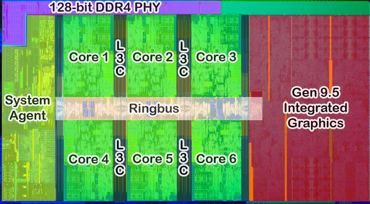 Interior CPU Intel