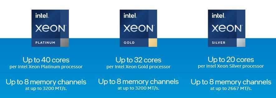 Nuevos Intel Xeon Scalable