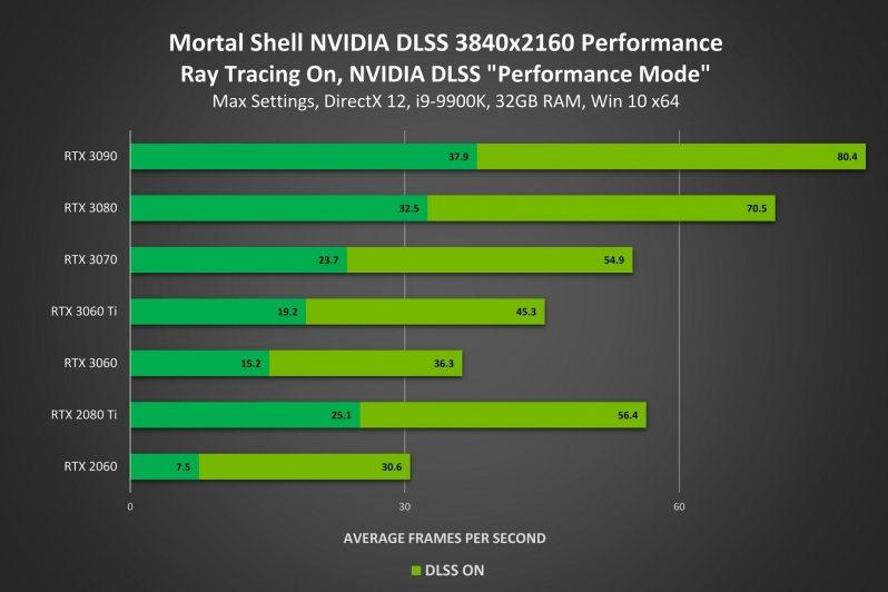 Nvidia 466.11