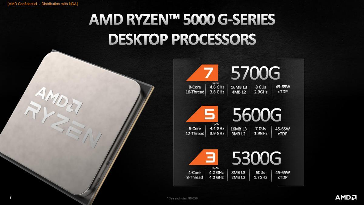 AMD Ryzen 5000G (APU Zen 3) ya están aquí: ¿los veremos en tiendas?