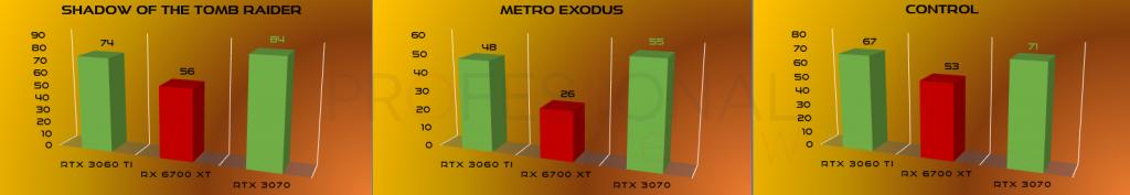 comparativa ray tracing 4K