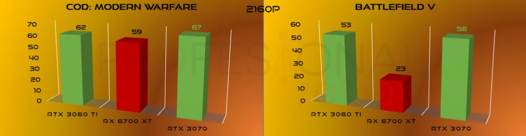 comparativa ray tracing 2160p