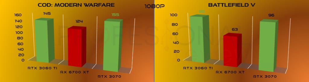 comparativa ray tracing 1080p
