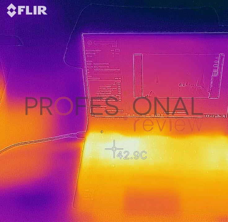 Temperaturas camara termica Lenovo ThinkPad X1 Nano