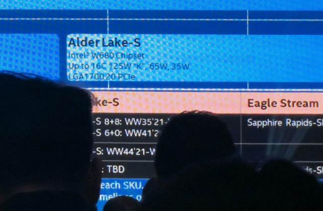 alder lake-s chipset w680