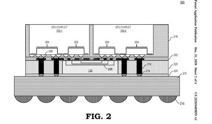 patente AMD GPUs
