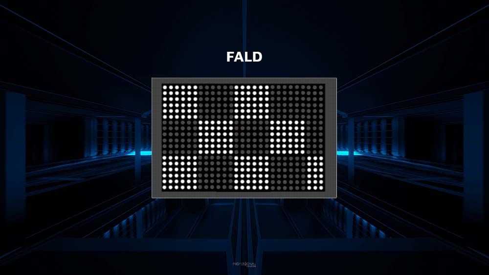Full array local dimming