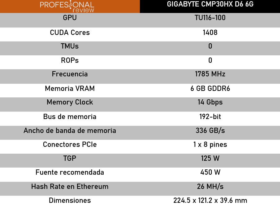 gigabyte cmp 30hx especificaciones